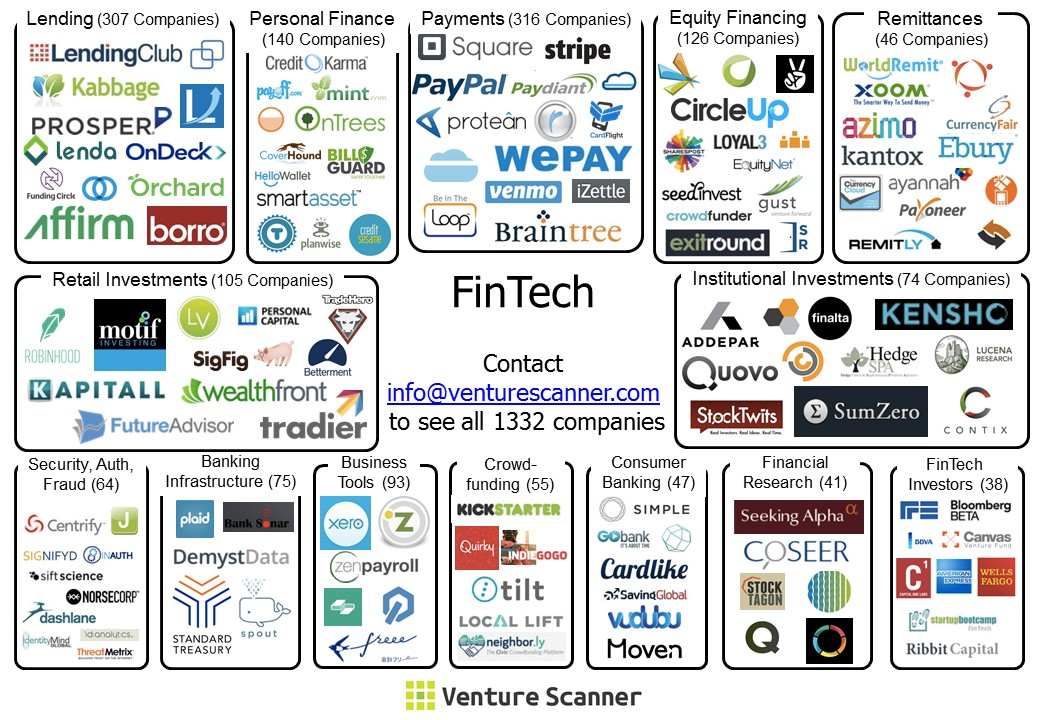 fintech-visual-map6