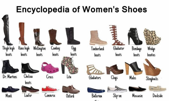 Encyclopedia of Women's Shoes