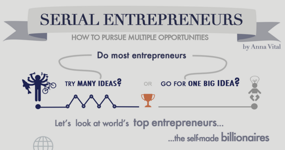 Do Most Great Entrepreneurs Focus on 1 Idea or Pursue Many?