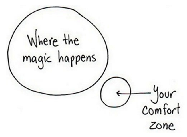 Comfort Zones and Beyond