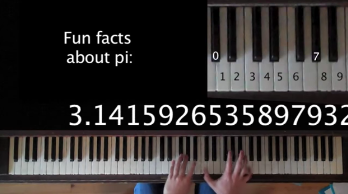 Beautiful Music of Pi!