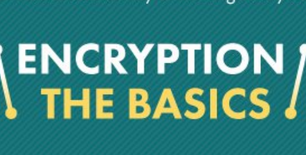 A Beginner's Guide to Encryption